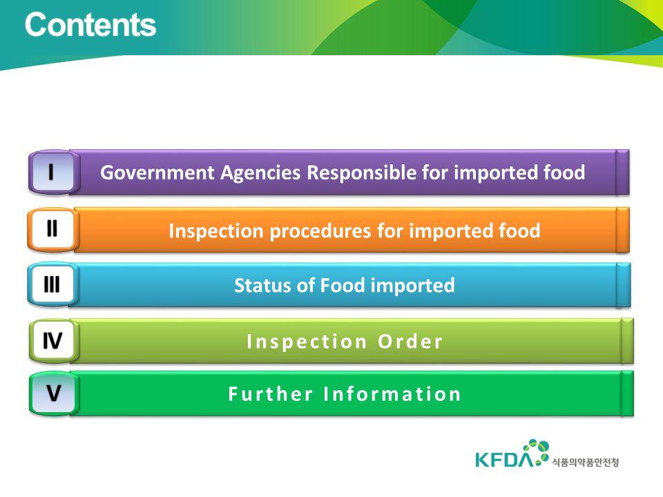 Food Import Division