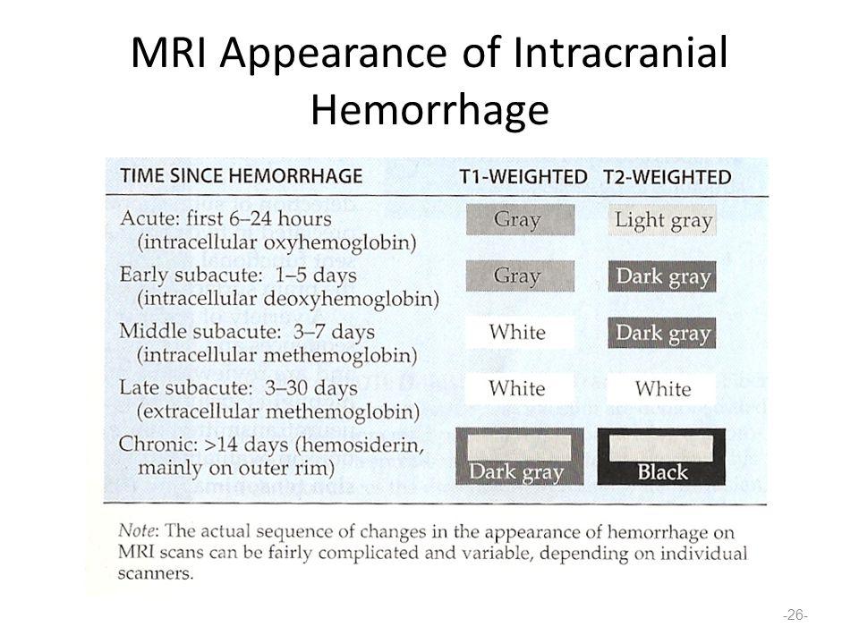 MRI Appearance of Intracranial Hemorrhage -26-