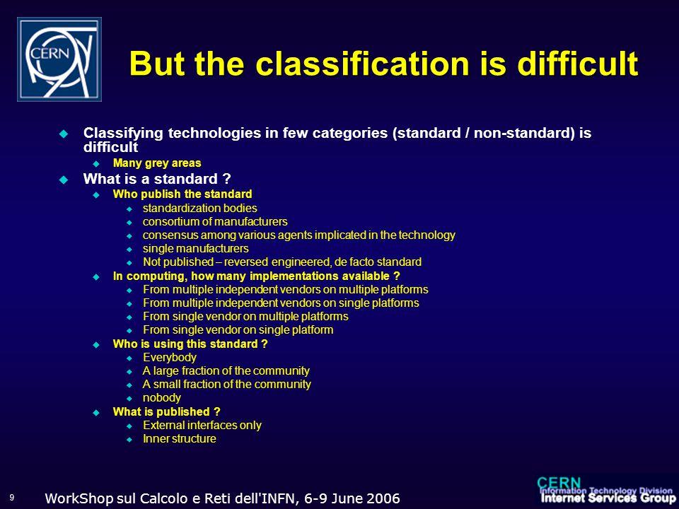 WorkShop sul Calcolo e Reti dell INFN, 6-9 June 2006 9 But the classification is difficult  Classifying technologies in few categories (standard / non-standard) is difficult  Many grey areas  What is a standard .