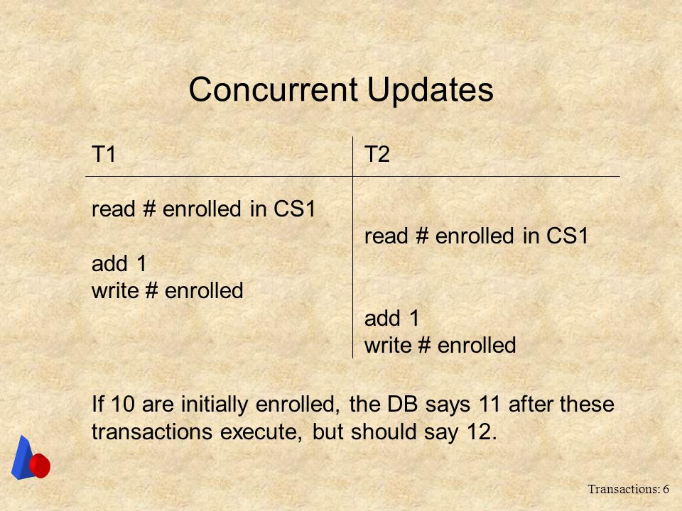 Transactions: 6 Concurrent Updates T1T2 read # enrolled in CS1 add 1 write # enrolled add 1 write # enrolled If 10 are initially enrolled, the DB says
