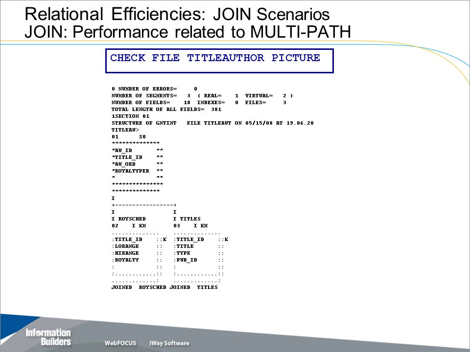 Relational Efficiencies : JOIN Scenarios JOIN: Performance related to MULTI-PATH CHECK FILE TITLEAUTHOR PICTURE