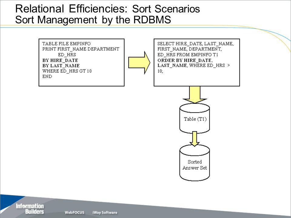 Relational Efficiencies: Sort Scenarios Sort Management by the RDBMS