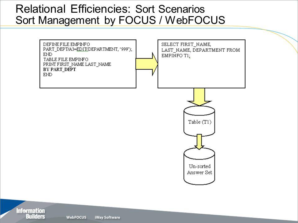 Relational Efficiencies: Sort Scenarios Sort Management by FOCUS / WebFOCUS