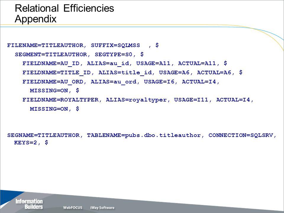 Relational Efficiencies Appendix FILENAME=TITLEAUTHOR, SUFFIX=SQLMSS, $ SEGMENT=TITLEAUTHOR, SEGTYPE=S0, $ FIELDNAME=AU_ID, ALIAS=au_id, USAGE=A11, ACTUAL=A11, $ FIELDNAME=TITLE_ID, ALIAS=title_id, USAGE=A6, ACTUAL=A6, $ FIELDNAME=AU_ORD, ALIAS=au_ord, USAGE=I6, ACTUAL=I4, MISSING=ON, $ FIELDNAME=ROYALTYPER, ALIAS=royaltyper, USAGE=I11, ACTUAL=I4, MISSING=ON, $ SEGNAME=TITLEAUTHOR, TABLENAME=pubs.dbo.titleauthor, CONNECTION=SQLSRV, KEYS=2, $