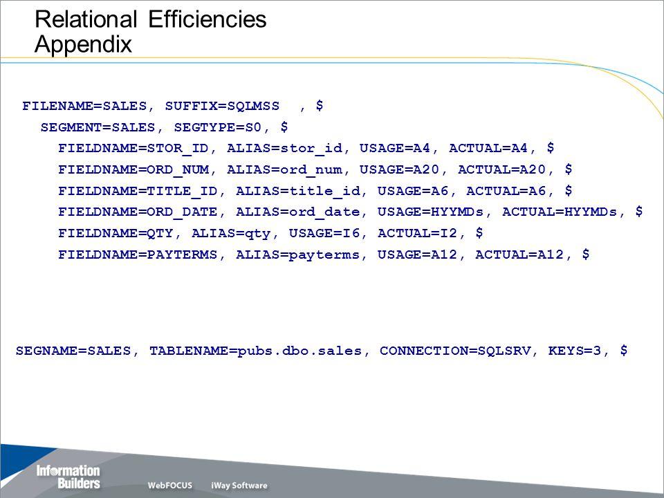 Relational Efficiencies Appendix FILENAME=SALES, SUFFIX=SQLMSS, $ SEGMENT=SALES, SEGTYPE=S0, $ FIELDNAME=STOR_ID, ALIAS=stor_id, USAGE=A4, ACTUAL=A4, $ FIELDNAME=ORD_NUM, ALIAS=ord_num, USAGE=A20, ACTUAL=A20, $ FIELDNAME=TITLE_ID, ALIAS=title_id, USAGE=A6, ACTUAL=A6, $ FIELDNAME=ORD_DATE, ALIAS=ord_date, USAGE=HYYMDs, ACTUAL=HYYMDs, $ FIELDNAME=QTY, ALIAS=qty, USAGE=I6, ACTUAL=I2, $ FIELDNAME=PAYTERMS, ALIAS=payterms, USAGE=A12, ACTUAL=A12, $ SEGNAME=SALES, TABLENAME=pubs.dbo.sales, CONNECTION=SQLSRV, KEYS=3, $