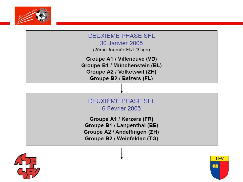 DEUXIÈME PHASE SFL 30 Janvier 2005 (2ème Journée FNL/3Liga) Groupe A1 / Villeneuve (VD) Groupe B1 / Münchenstein (BL) Groupe A2 / Volketswil (ZH) Groupe B2 / Balzers (FL) DEUXIÈME PHASE SFL 6 Fevrier 2005 Groupe A1 / Kerzers (FR) Groupe B1 / Langenthal (BE) Groupe A2 / Andelfingen (ZH) Groupe B2 / Weinfelden (TG)