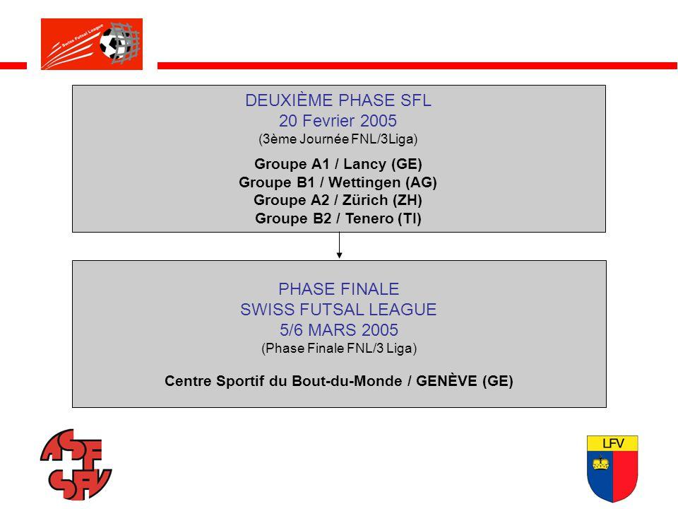 DEUXIÈME PHASE SFL 20 Fevrier 2005 (3ème Journée FNL/3Liga) Groupe A1 / Lancy (GE) Groupe B1 / Wettingen (AG) Groupe A2 / Zürich (ZH) Groupe B2 / Tenero (TI) PHASE FINALE SWISS FUTSAL LEAGUE 5/6 MARS 2005 (Phase Finale FNL/3 Liga) Centre Sportif du Bout-du-Monde / GENÈVE (GE)