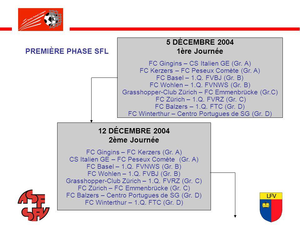 5 DÉCEMBRE 2004 1ère Journée FC Gingins – CS Italien GE (Gr.