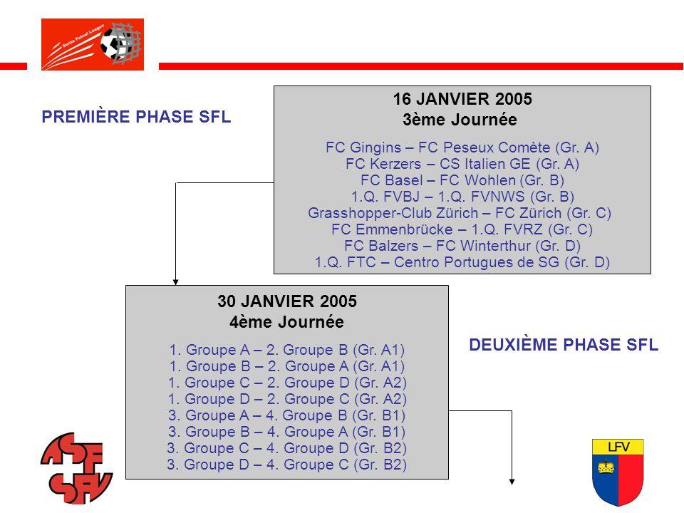 PREMIÈRE PHASE SFL DEUXIÈME PHASE SFL 16 JANVIER 2005 3ème Journée FC Gingins – FC Peseux Comète (Gr.