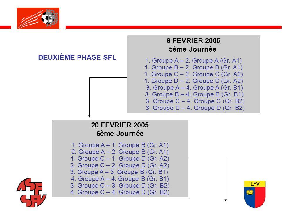 DEUXIÈME PHASE SFL 6 FEVRIER 2005 5ème Journée 1. Groupe A – 2.