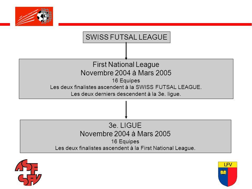 SWISS FUTSAL LEAGUE First National League Novembre 2004 à Mars 2005 16 Equipes Les deux finalistes ascendent à la SWISS FUTSAL LEAGUE.
