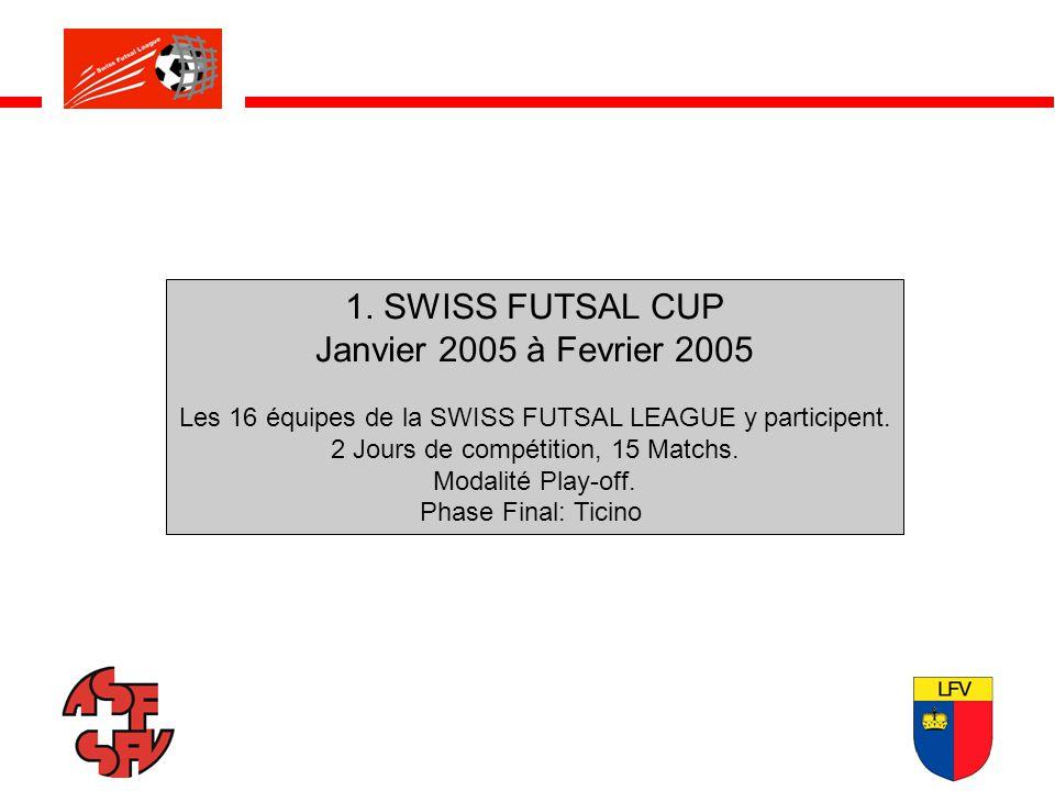 1. SWISS FUTSAL CUP Janvier 2005 à Fevrier 2005 Les 16 équipes de la SWISS FUTSAL LEAGUE y participent. 2 Jours de compétition, 15 Matchs. Modalité Pl