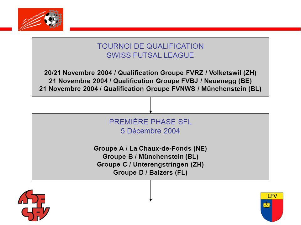 TOURNOI DE QUALIFICATION SWISS FUTSAL LEAGUE 20/21 Novembre 2004 / Qualification Groupe FVRZ / Volketswil (ZH) 21 Novembre 2004 / Qualification Groupe FVBJ / Neuenegg (BE) 21 Novembre 2004 / Qualification Groupe FVNWS / Münchenstein (BL) PREMIÈRE PHASE SFL 5 Décembre 2004 Groupe A / La Chaux-de-Fonds (NE) Groupe B / Münchenstein (BL) Groupe C / Unterengstringen (ZH) Groupe D / Balzers (FL)