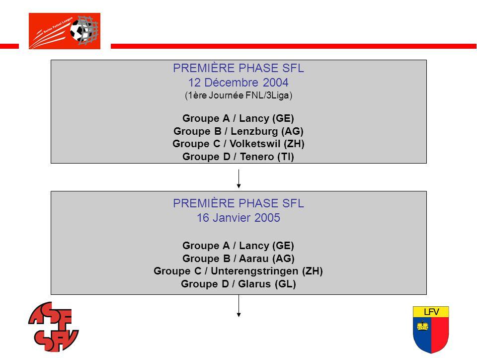 PREMIÈRE PHASE SFL 12 Décembre 2004 (1ère Journée FNL/3Liga) Groupe A / Lancy (GE) Groupe B / Lenzburg (AG) Groupe C / Volketswil (ZH) Groupe D / Tenero (TI) PREMIÈRE PHASE SFL 16 Janvier 2005 Groupe A / Lancy (GE) Groupe B / Aarau (AG) Groupe C / Unterengstringen (ZH) Groupe D / Glarus (GL)