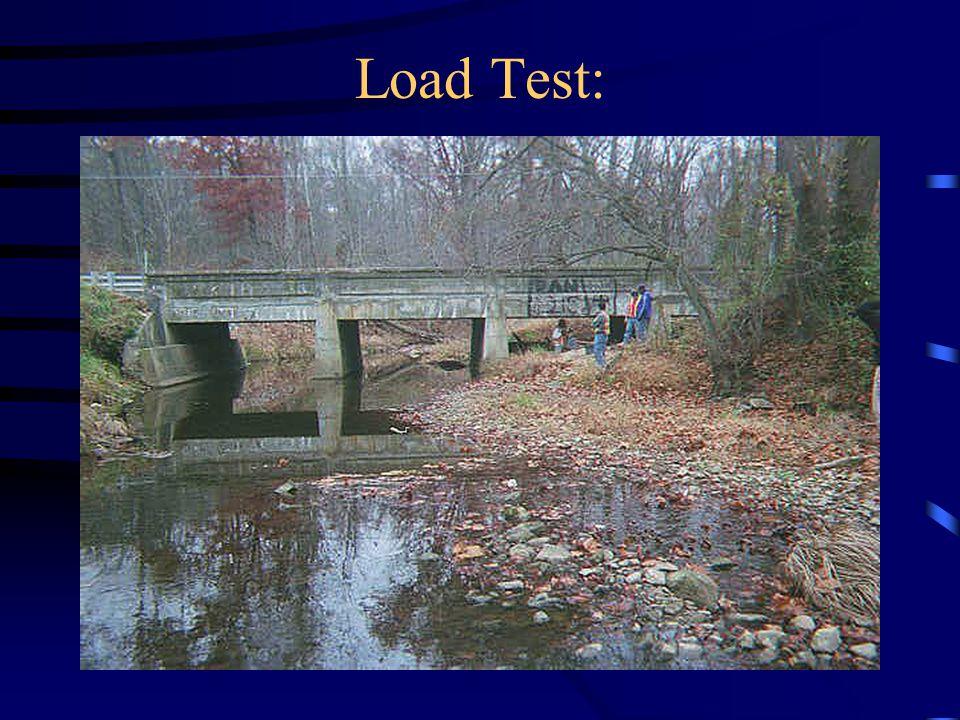 Load Test: