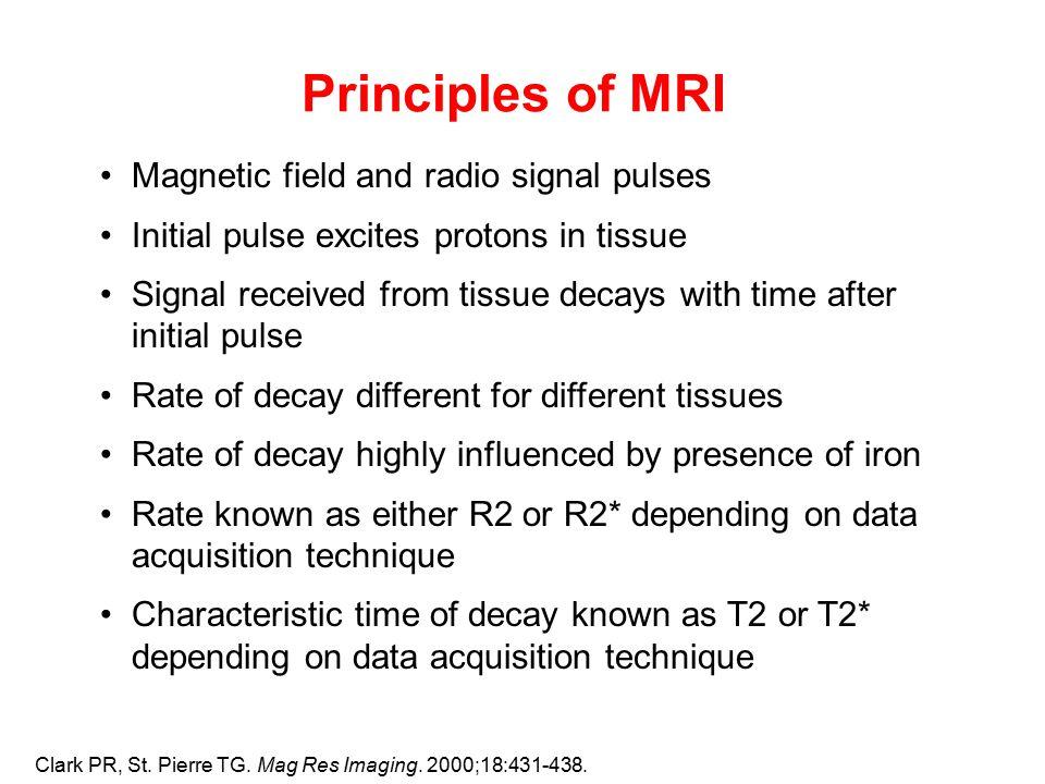 Principles of MRI Clark PR, St. Pierre TG. Mag Res Imaging.