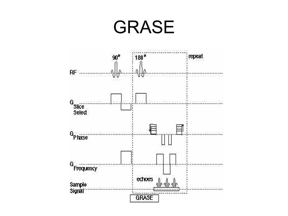 GRASE