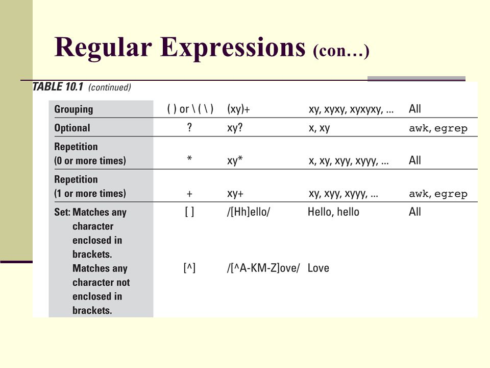 Regular Expressions (con … )