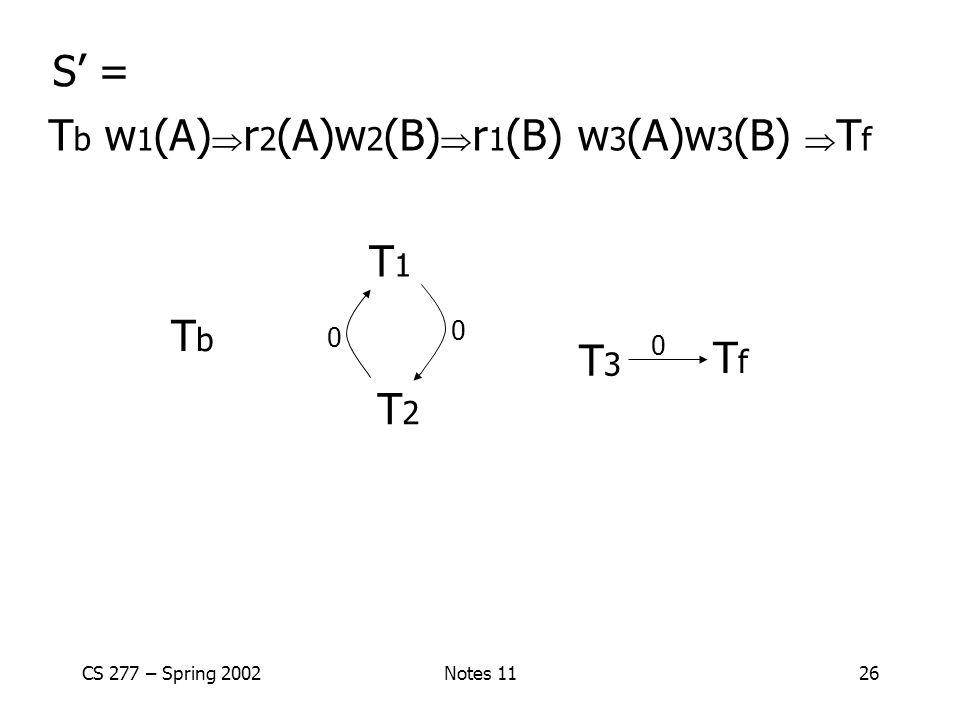 CS 277 – Spring 2002Notes 1126 T b w 1 (A)  r 2 (A)w 2 (B)  r 1 (B) w 3 (A)w 3 (B)  T f 0 S' = T3T3 T2T2 T1T1 TfTf TbTb 0 0