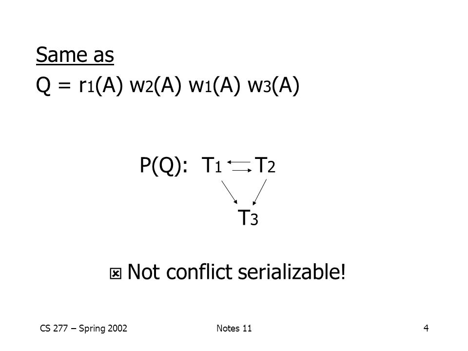 CS 277 – Spring 2002Notes 114 Same as Q = r 1 (A) w 2 (A) w 1 (A) w 3 (A) P(Q): T 1 T 2 T 3  Not conflict serializable!