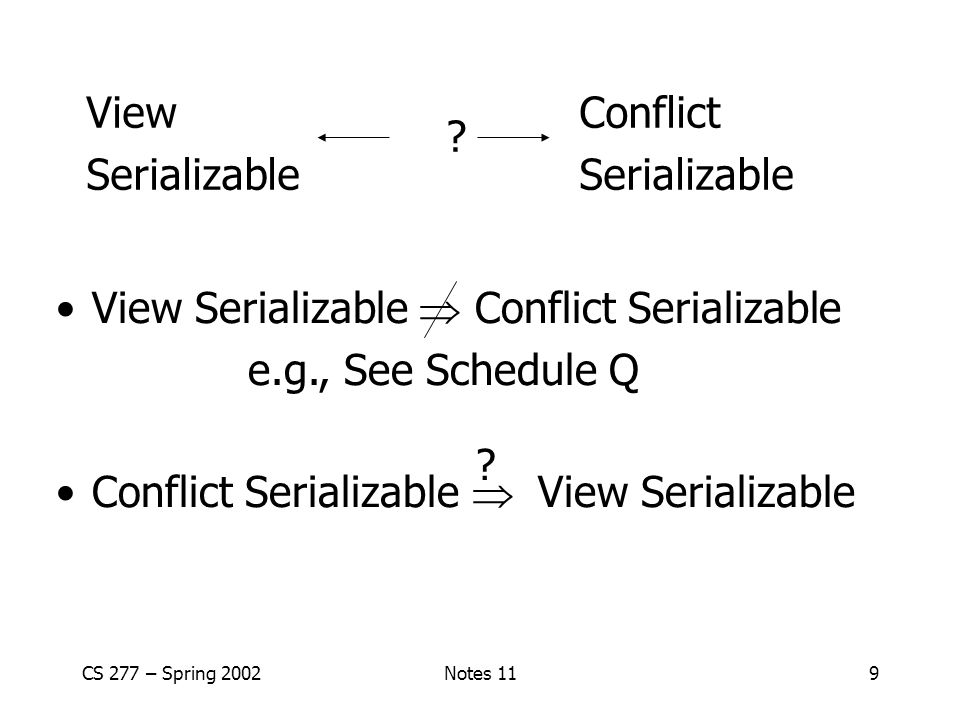 CS 277 – Spring 2002Notes 119 View Conflict Serializable .