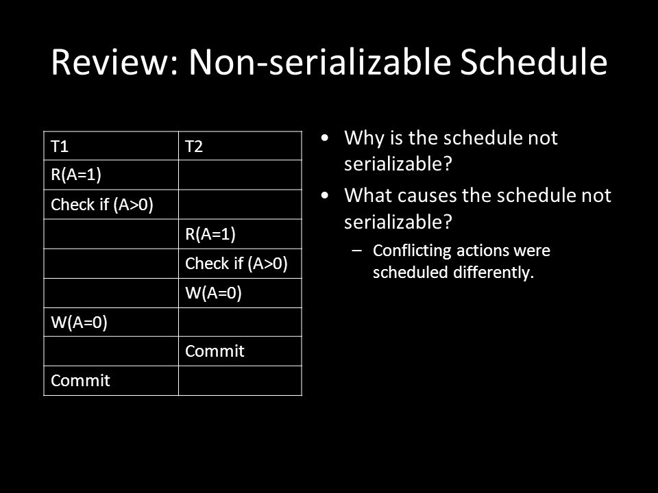 6 Review: Unrecoverable Schedule Why is it not recoverable.