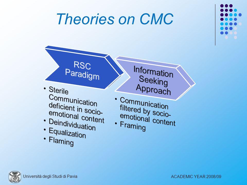 Theories on CMC Università degli Studi di Pavia ACADEMIC YEAR 2008/09