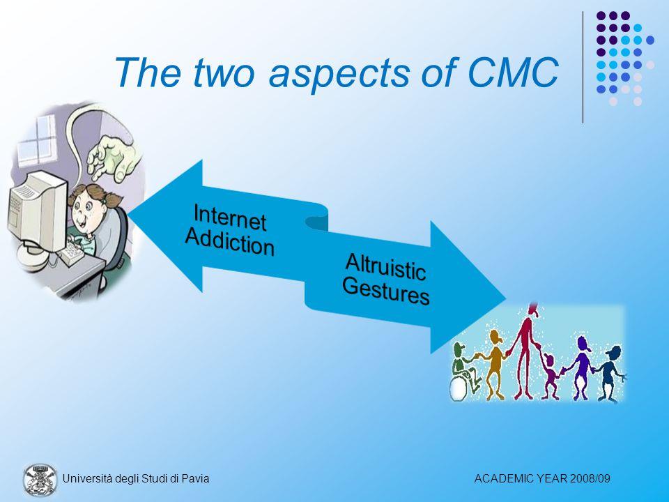 The two aspects of CMC Università degli Studi di PaviaACADEMIC YEAR 2008/09