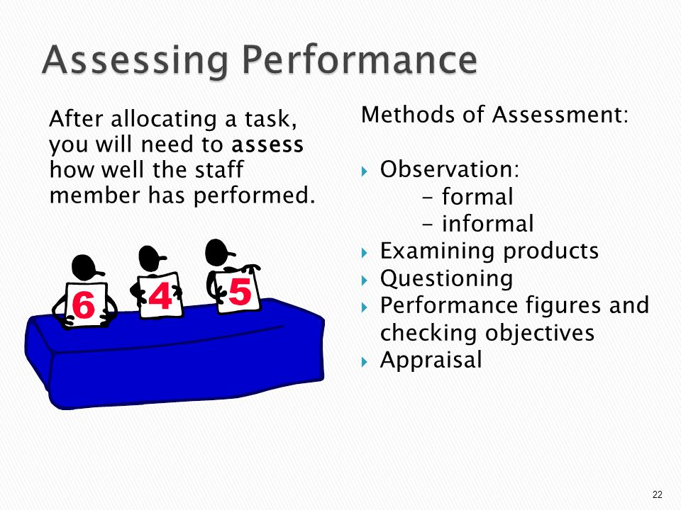 After allocating a task, you will need to assess how well the staff member has performed. Methods of Assessment:  Observation: - formal - informal 