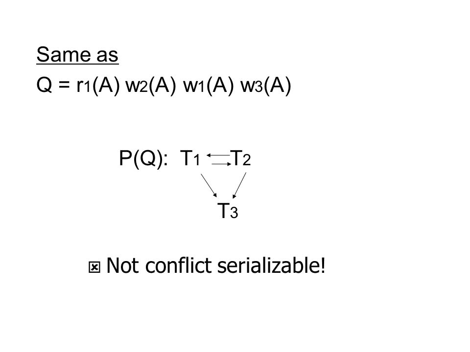 Same as Q = r 1 (A) w 2 (A) w 1 (A) w 3 (A) P(Q): T 1 T 2 T 3  Not conflict serializable!