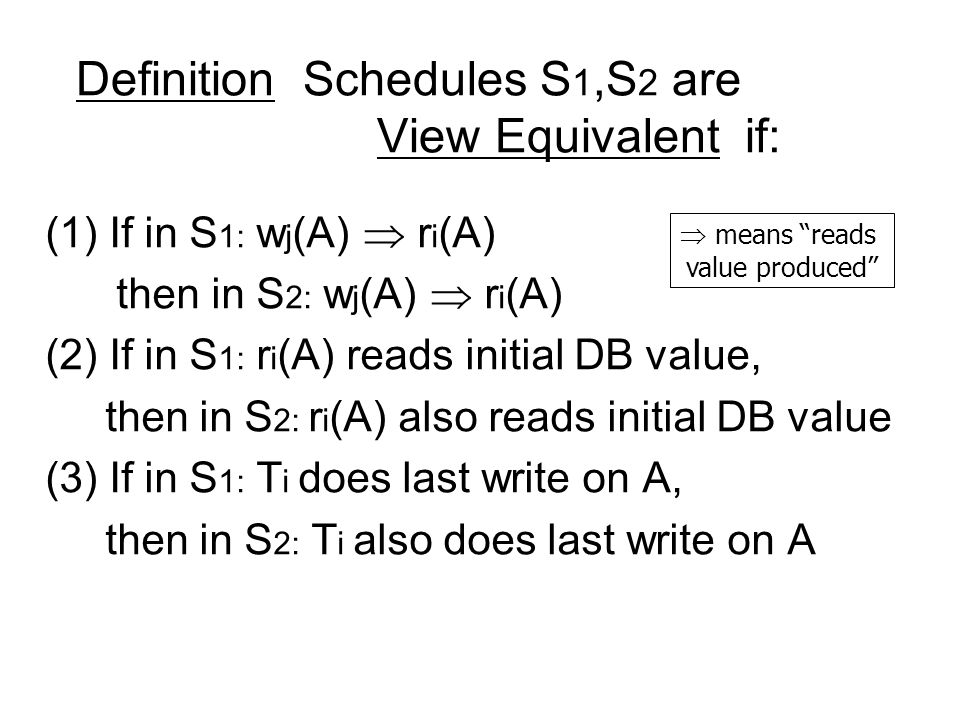 Definition Schedules S 1,S 2 are View Equivalent if: (1) If in S 1: w j (A)  r i (A) then in S 2: w j (A)  r i (A) (2) If in S 1: r i (A) reads initial DB value, then in S 2: r i (A) also reads initial DB value (3) If in S 1: T i does last write on A, then in S 2: T i also does last write on A  means reads value produced