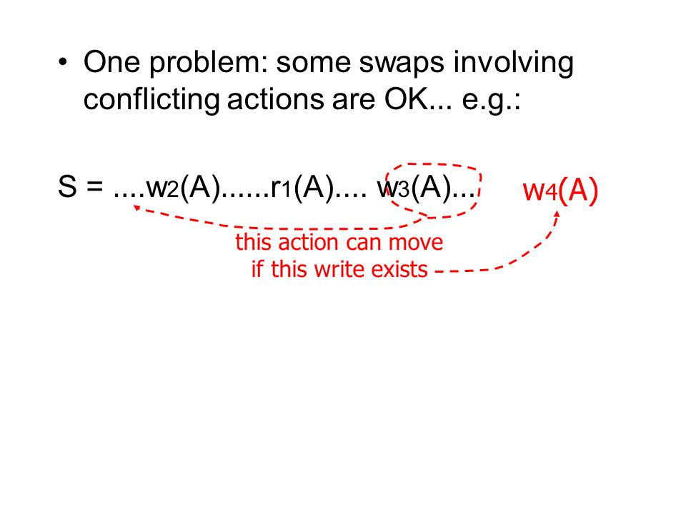 One problem: some swaps involving conflicting actions are OK … e.g.: S = ….w 2 (A) …… r 1 (A)....
