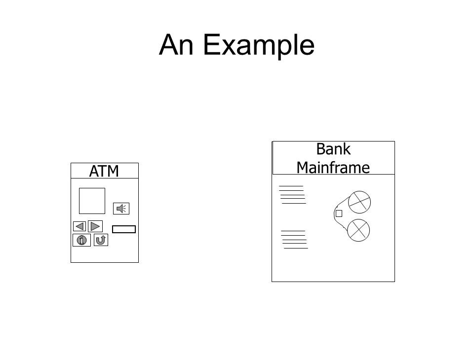 ATM Bank Mainframe An Example