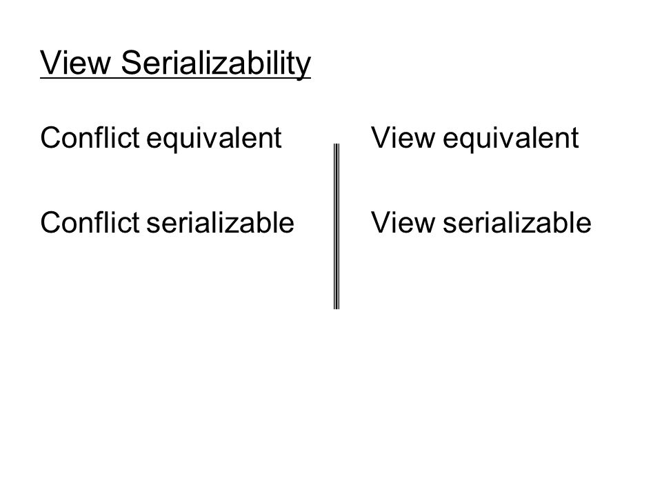 View Serializability Conflict equivalentView equivalent Conflict serializableView serializable