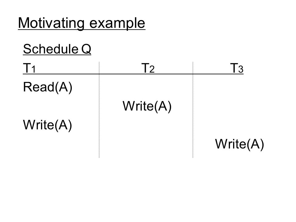 Motivating example Schedule Q T 1 T 2 T 3 Read(A) Write(A)