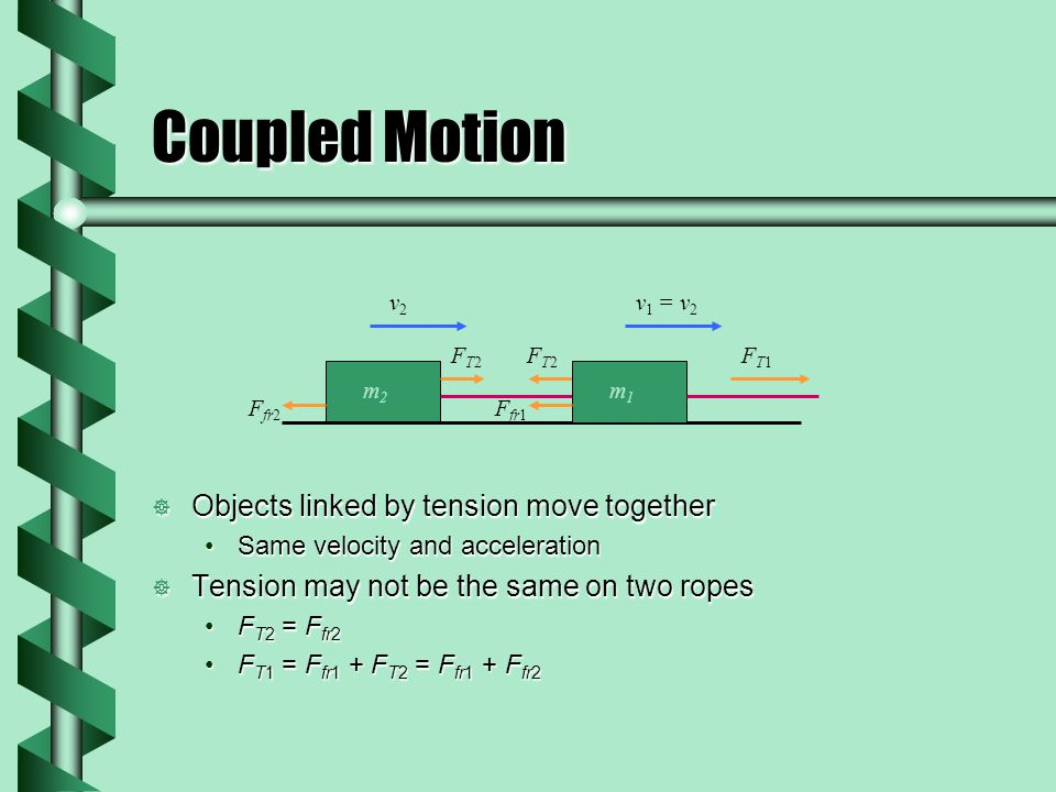 Coupled Motion  Objects linked by tension move together Same velocity and acceleration  Tension may not be the same on two ropes F T2 = F fr2 F T1 = F fr1 + F T2 = F fr1 + F fr2 m2m2 F fr1 FT1FT1 FT2FT2 m1m1 F T2 F fr2 v 1 = v 2 v2v2