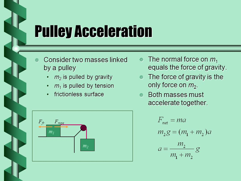Pulley Acceleration  The normal force on m 1 equals the force of gravity.