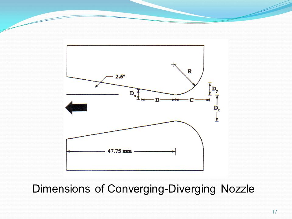 17 Dimensions of Converging-Diverging Nozzle