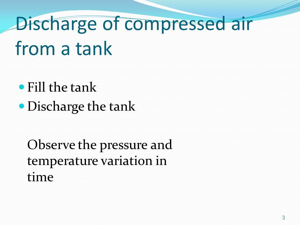 Formulation Quasi-steady process: unsteady continuity steady energy equation