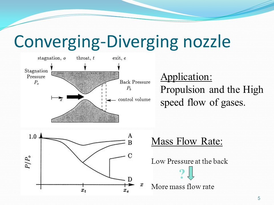 Converging-Diverging nozzle 5 Application: Propulsion and the High speed flow of gases. Mass Flow Rate: Low Pressure at the back ? More mass flow rate