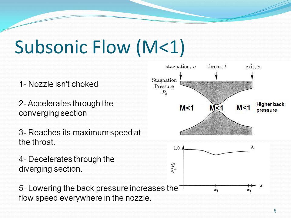 17 Dimensions of Converging-Diverging Nozzle