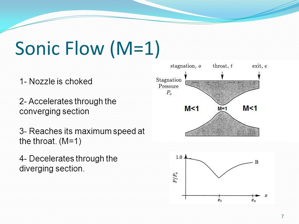 Sonic Flow (M=1) 7 1- Nozzle is choked 2- Accelerates through the converging section 3- Reaches its maximum speed at the throat.
