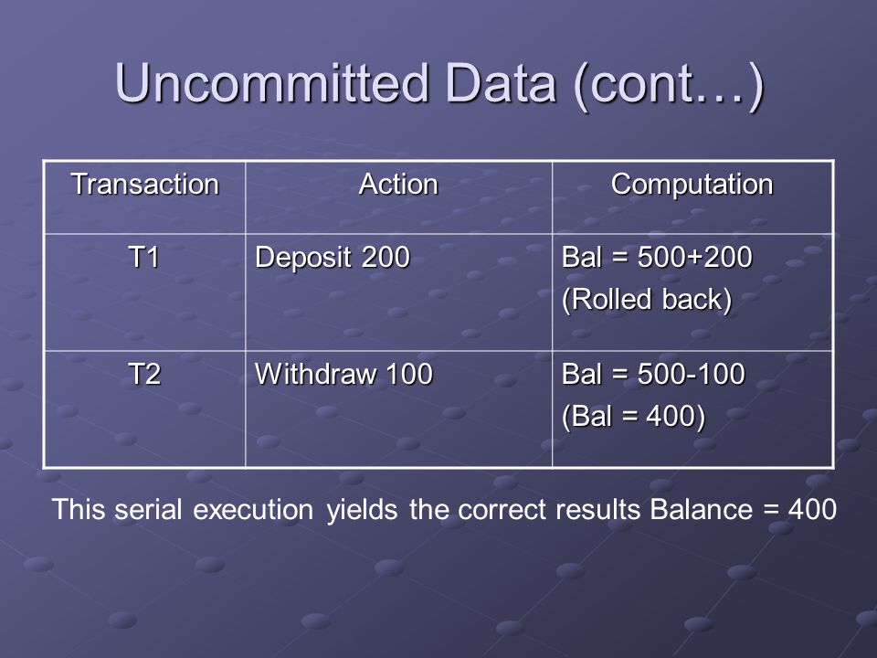 Uncommitted Data (cont…) TransactionActionComputation T1 Deposit 200 Bal = 500+200 (Rolled back) T2 Withdraw 100 Bal = 500-100 (Bal = 400) This serial execution yields the correct results Balance = 400