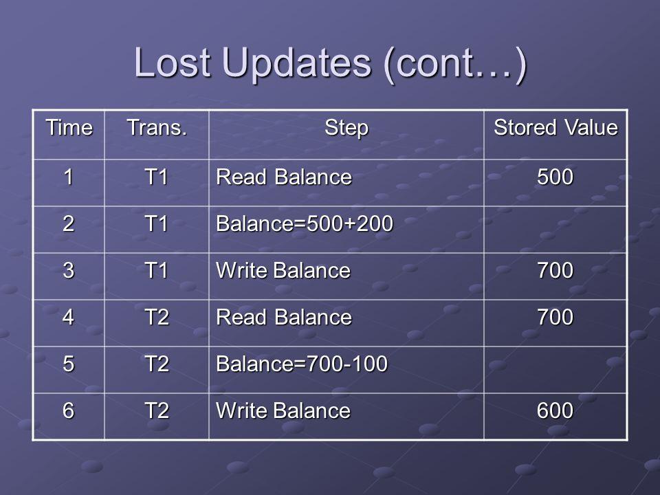 TimeTrans.Step Stored Value 1T1 Read Balance 500 2T1Balance=500+200 3T1 Write Balance 700 4T2 Read Balance 700 5T2Balance=700-100 6T2 Write Balance 600