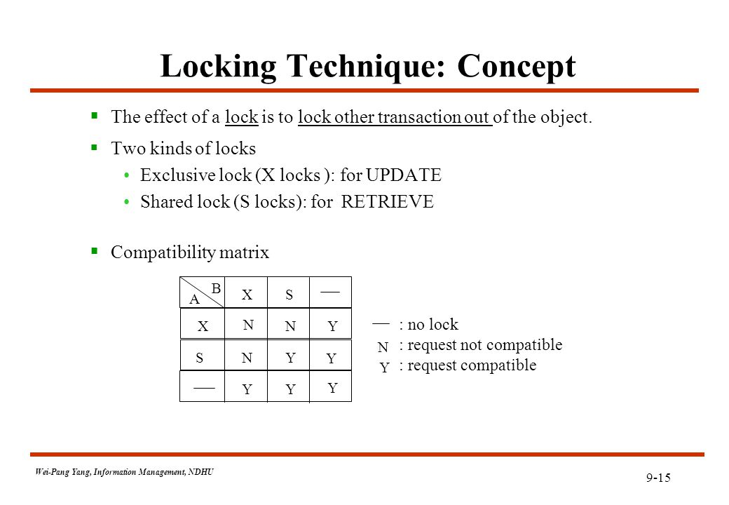 9-15 Wei-Pang Yang, Information Management, NDHU Locking Technique: Concept  The effect of a lock is to lock other transaction out of the object.