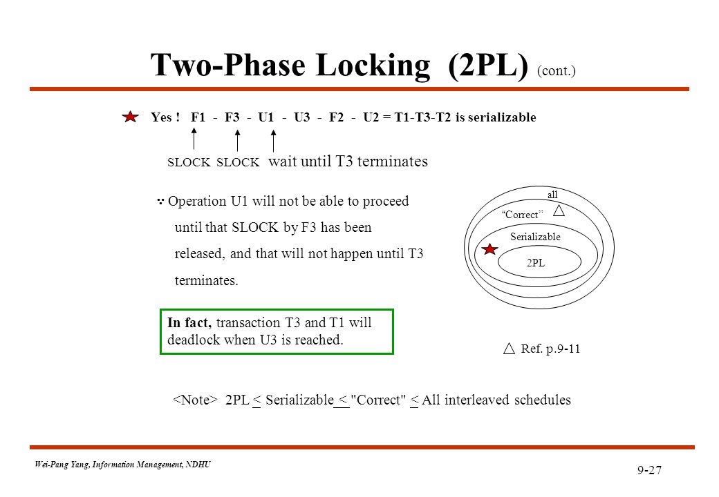 9-27 Wei-Pang Yang, Information Management, NDHU Two-Phase Locking (2PL) (cont.) Yes .