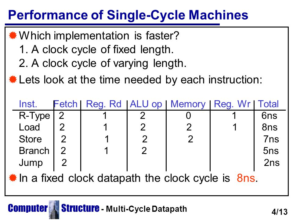 Computer Structure - Multi-Cycle Datapath  One of the most hardest parts of control is implementing exceptions and interrupts, events other than branches and jumps which change the normal flow of instruction execution.