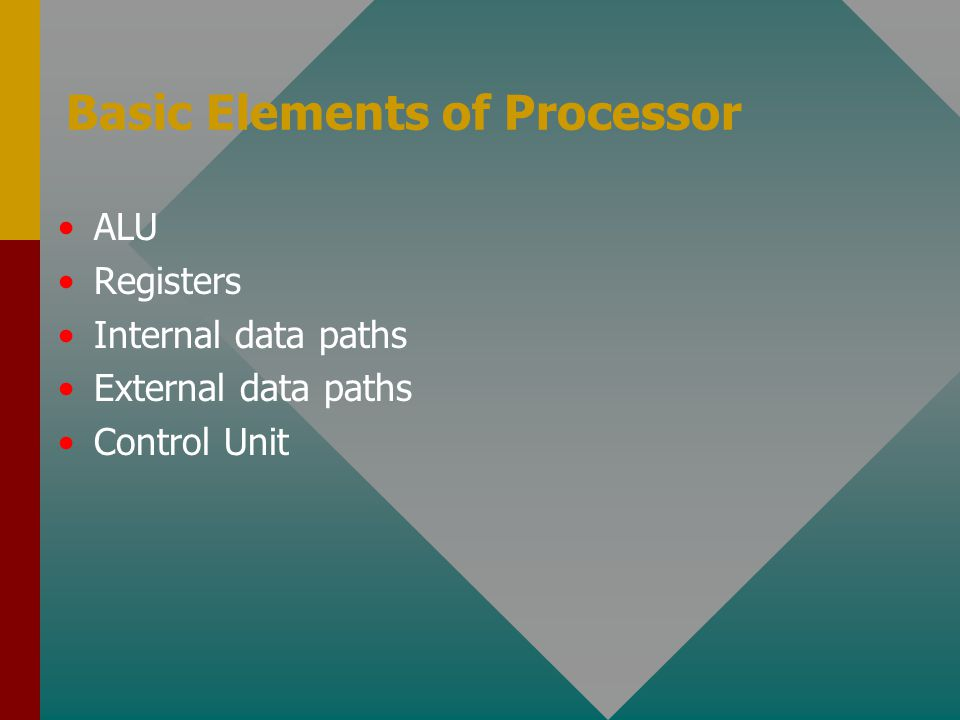 Basic Elements of Processor ALU Registers Internal data paths External data paths Control Unit