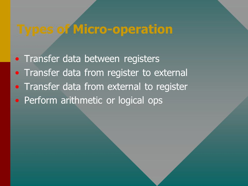 Types of Micro-operation Transfer data between registers Transfer data from register to external Transfer data from external to register Perform arith