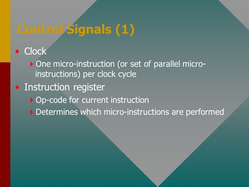 Control Signals (1) Clock  One micro-instruction (or set of parallel micro- instructions) per clock cycle Instruction register  Op-code for current